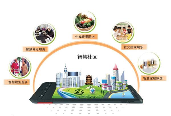 智慧城市实施步骤