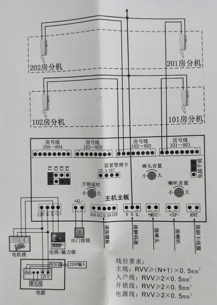 直按楼宇对讲(n 1)系统ajl-216/ajl-216s说明书